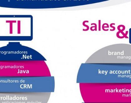 ¿Quieres dedicarte al marketing online? Se acabó la 'titulitis'